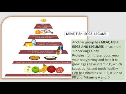 italian-food-pyramid---la-piramide-italiana-spiegata-in-inglese