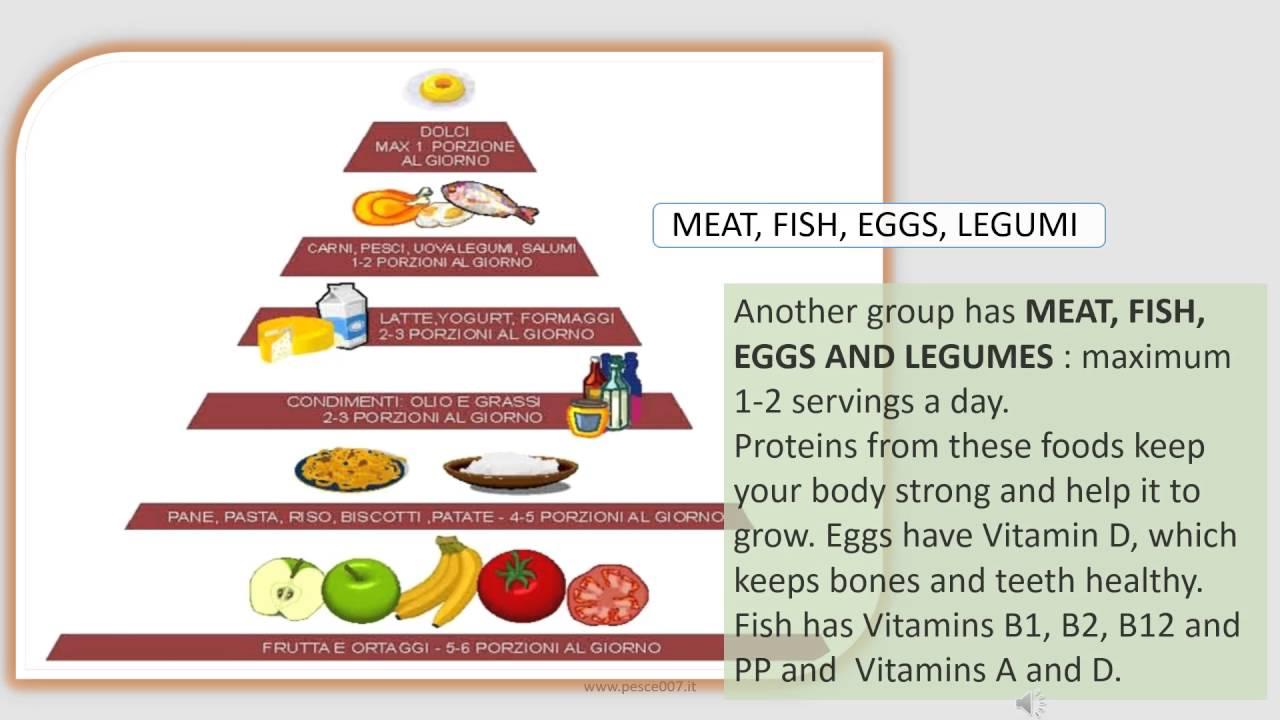 dieta alimentare in inglese