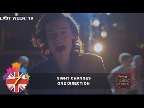 top ten hits december 2014