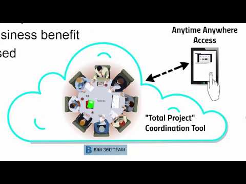 BIM 360 Team Technology Review - Civil Infrastructure