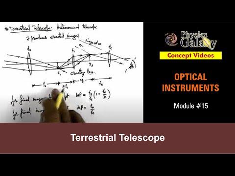 15 Class 12 Physics Optical Instruments Terrestrial Telescope