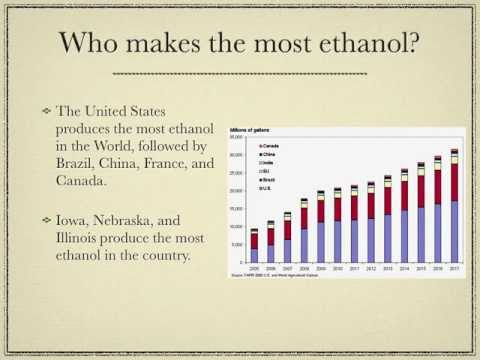 Ethanol As a Fuel Source