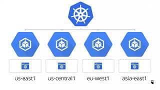 Wie für den Aufbau einer wirklich globalen app in Kubernetes + Demo - GCP-Vancouver Meetup - Anubhav Mishra
