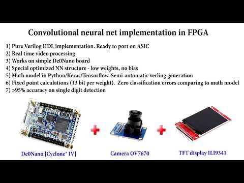 Convolutional Neural Net implementation in FPGA (Demo) - YouTube