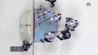 Washington Capitals vs Columbus Blue Jackets - April 23, 2018 | Game Highlights | NHL 2017/18