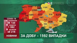 Коронавірус в Україні статистика за 13 серпня