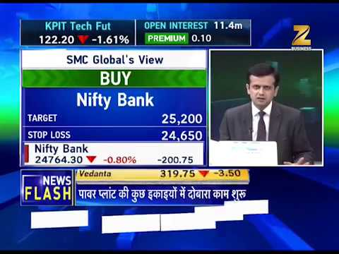 Superfast Futures: Experts recommend buying in Nifty bank
