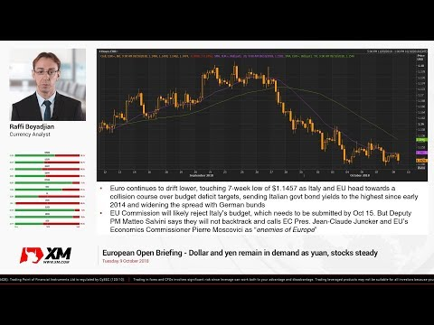Forex News: 09/10/2018 - Dollar and yen remain in demand as yuan, stocks steady