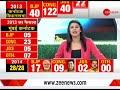 Karnataka Election 2018: Who will form t...mp3