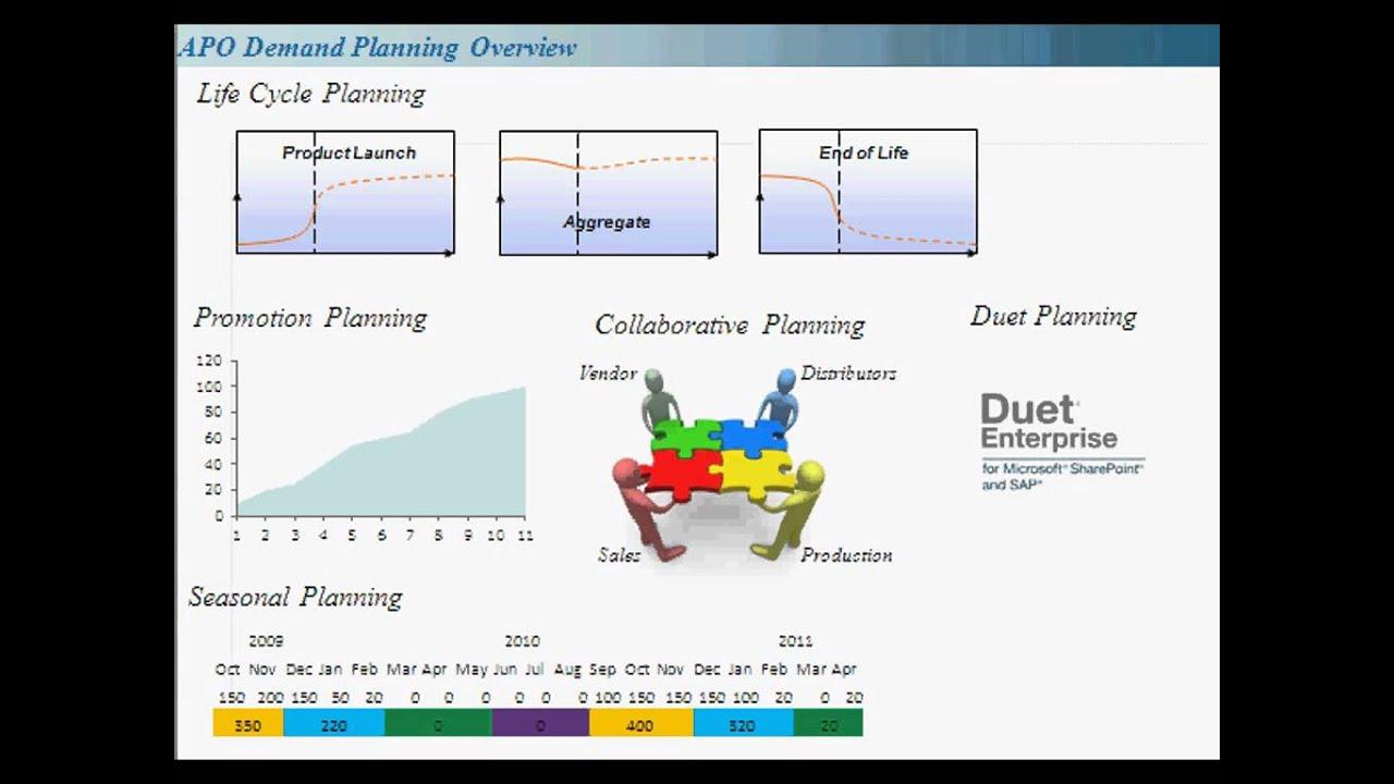2013 Sap Modules Diagram - Schema Wiring Diagrams