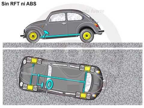 ABS y sus derivados (3/20)