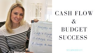 How to Manage Your Cash Flow & Budget for Easy Financial Success || Money Monday