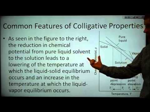 CH401 5.4 The Properties of Solutions