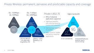 Nokia - Digital Ecosystem Partner