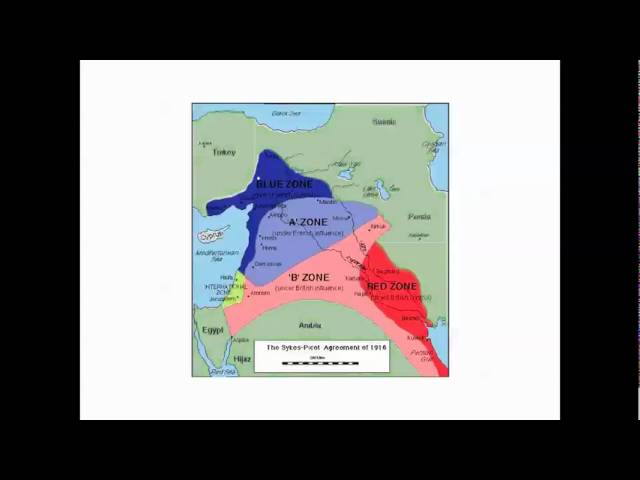 Sykes Picot Agreement Lessons Tes Teach