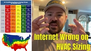 WRONG! Misinformation on the internet about HVAC system sizing and what you should do instead.