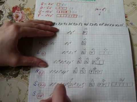 Как построить электронную формулу элемента