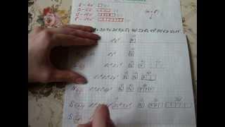Электронные формулы атомов (практика). Учимся составлять электронные формулы атомов.