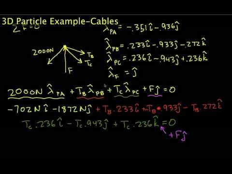 3D Particle Example-Cables Part 2