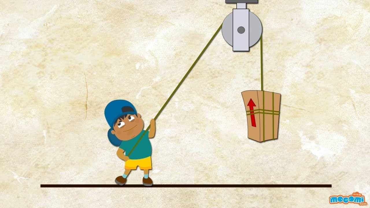What Is A Pulley Simple Machines Science For Kids Educational Basic House Wiring Principles Videos By Mocomi