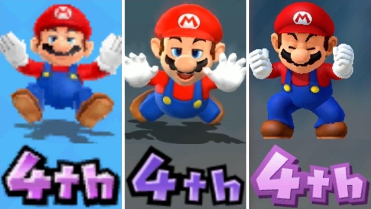 Evolution of Losing in Mario Party (1998-2020)