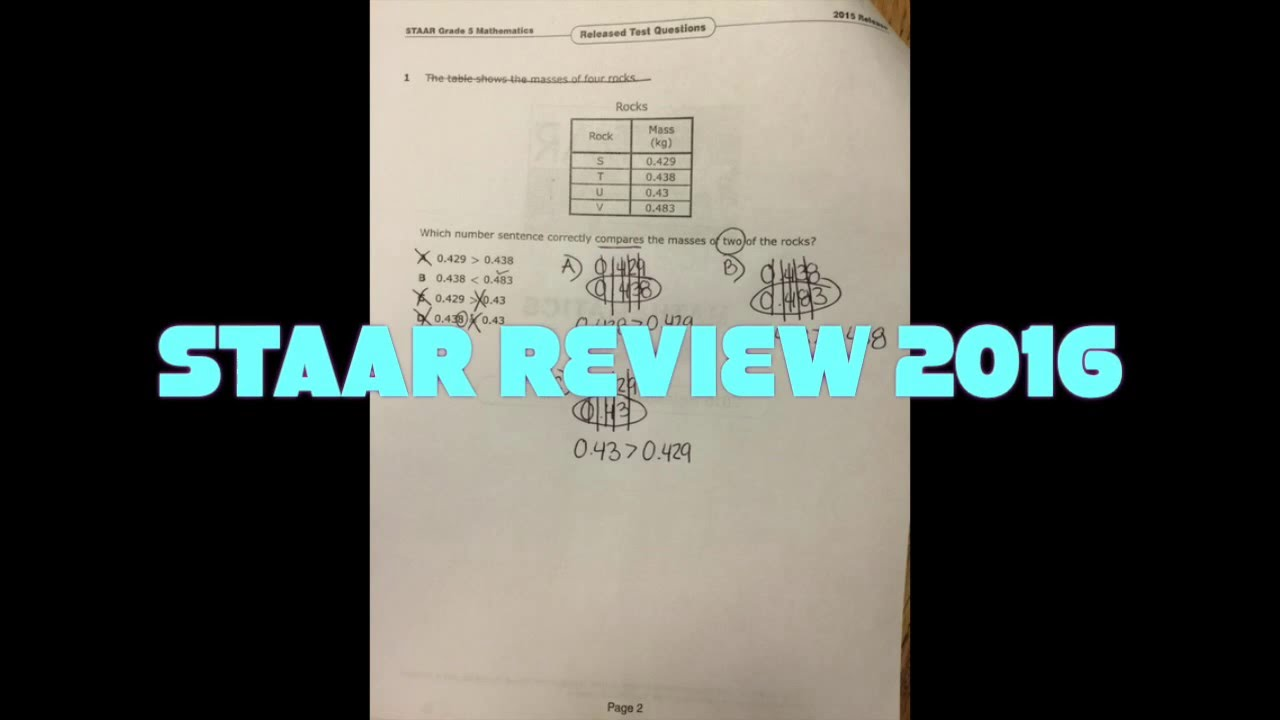 STAAR REVIEW 2016 - YouTube