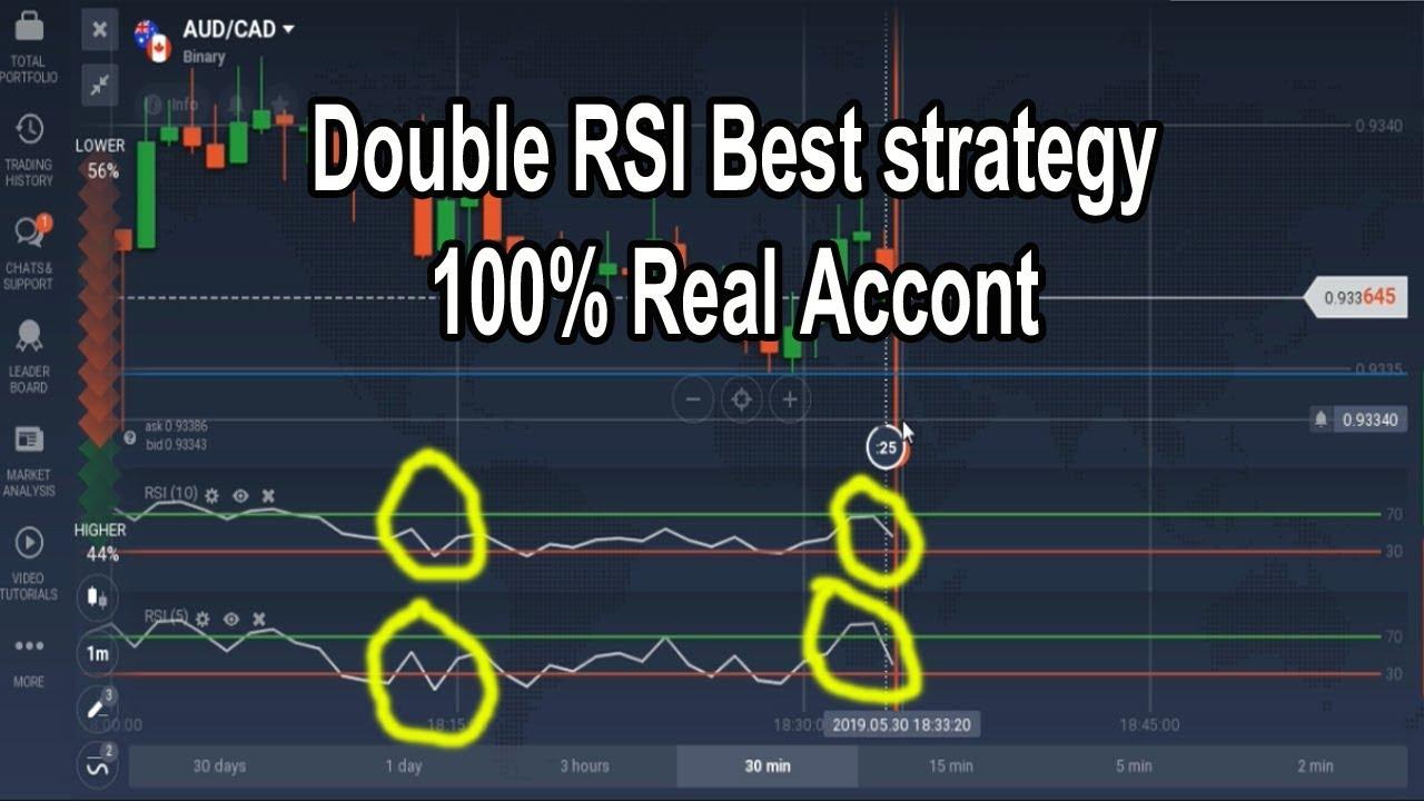 rsi strategijos iq variantas)