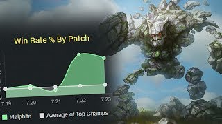 How Malphite Went from the Worst Tank in Game to the Best
