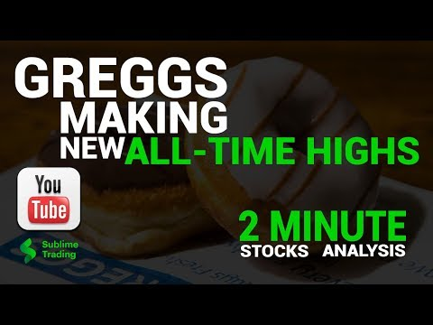Greggs – 2 Minute Analysis – 10th January 2019