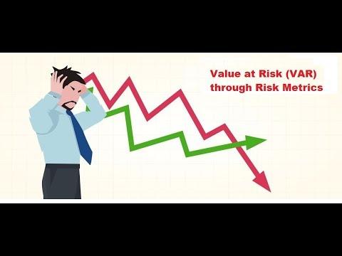 VAR Modelling By Risk Metrics (Part 4)