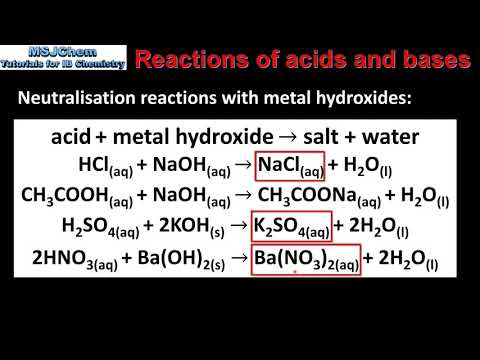 8.2 Reactions Of Acids And Bases (SL)