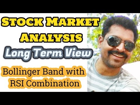 Stock Market Analysis - View for Long Term