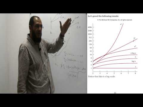 Appendix A: Analysis of Algorithms I