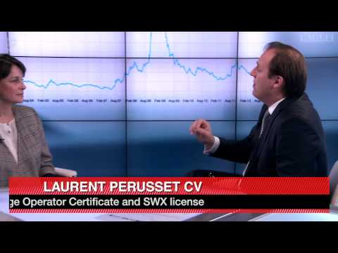Laurent Perusset of Barclays Wealth on High Yield