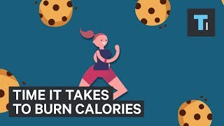 Time taken to burn off calories in popular junk foods