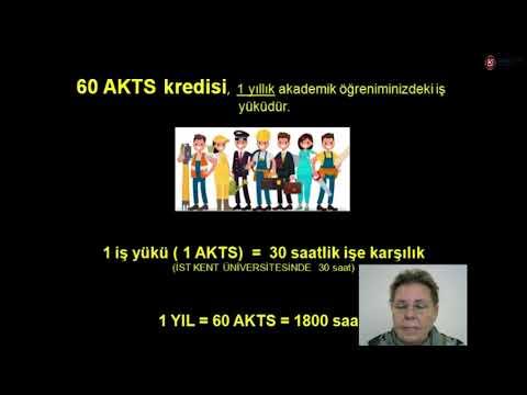 AKTS Sistemi