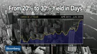 Greece May Gain an Advantage by Defaulting: David Woo
