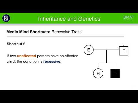 BMAT Section 2 Biology | Inheritance & Genetics
