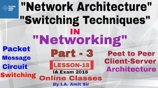 Switching Techniques and Network architecture | Data Communication Part - 3