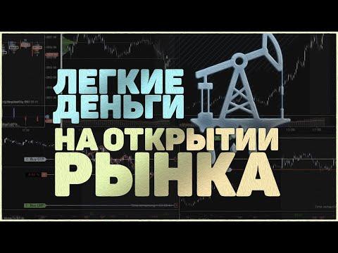 Профиль рынка + футпринт на нефти | Онлайн торговля CME #трейдинг