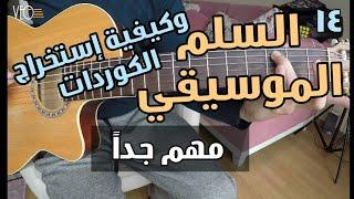 #14 تعليم السلم الموسيقي في الجيتار - سلسلة تعليم الجيتار من الصفر إلى الإحتراف