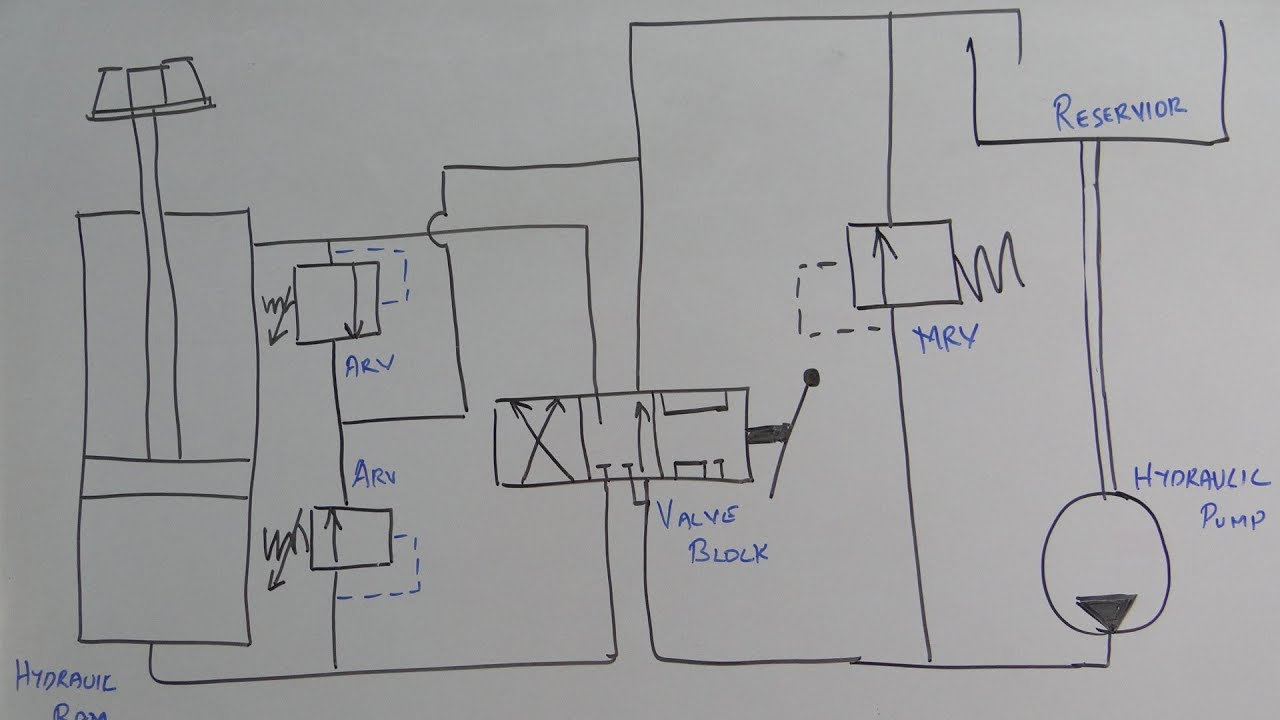 Hydraulic Relief Valve Schematic Diy Wiring Diagrams