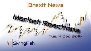 Brexit Market Reactions