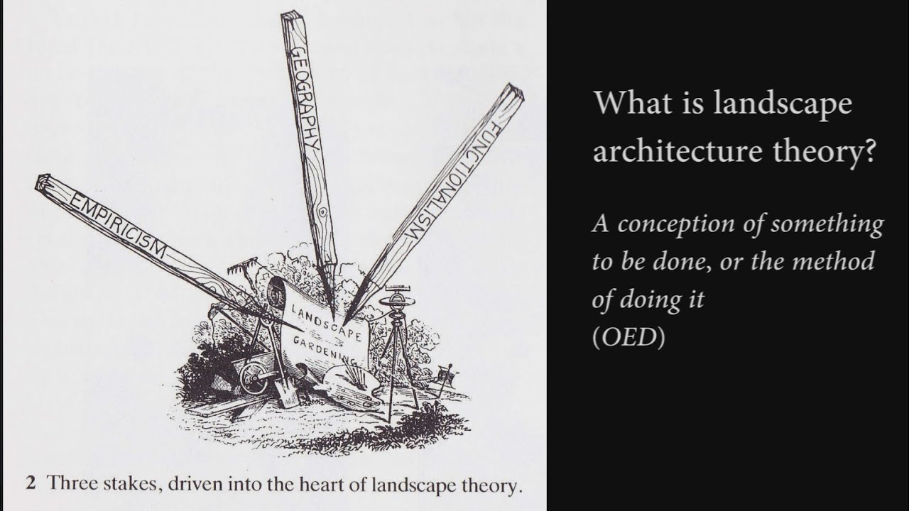 what is theory in landscape architecture youtube