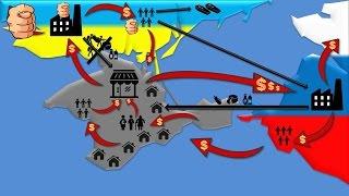 Кто проиграл от блокады Крыма?