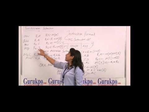 Instruction format, BCA ,MCA, MSc.it , by Shikha Khullar, Biyani Girls College, Jaipur