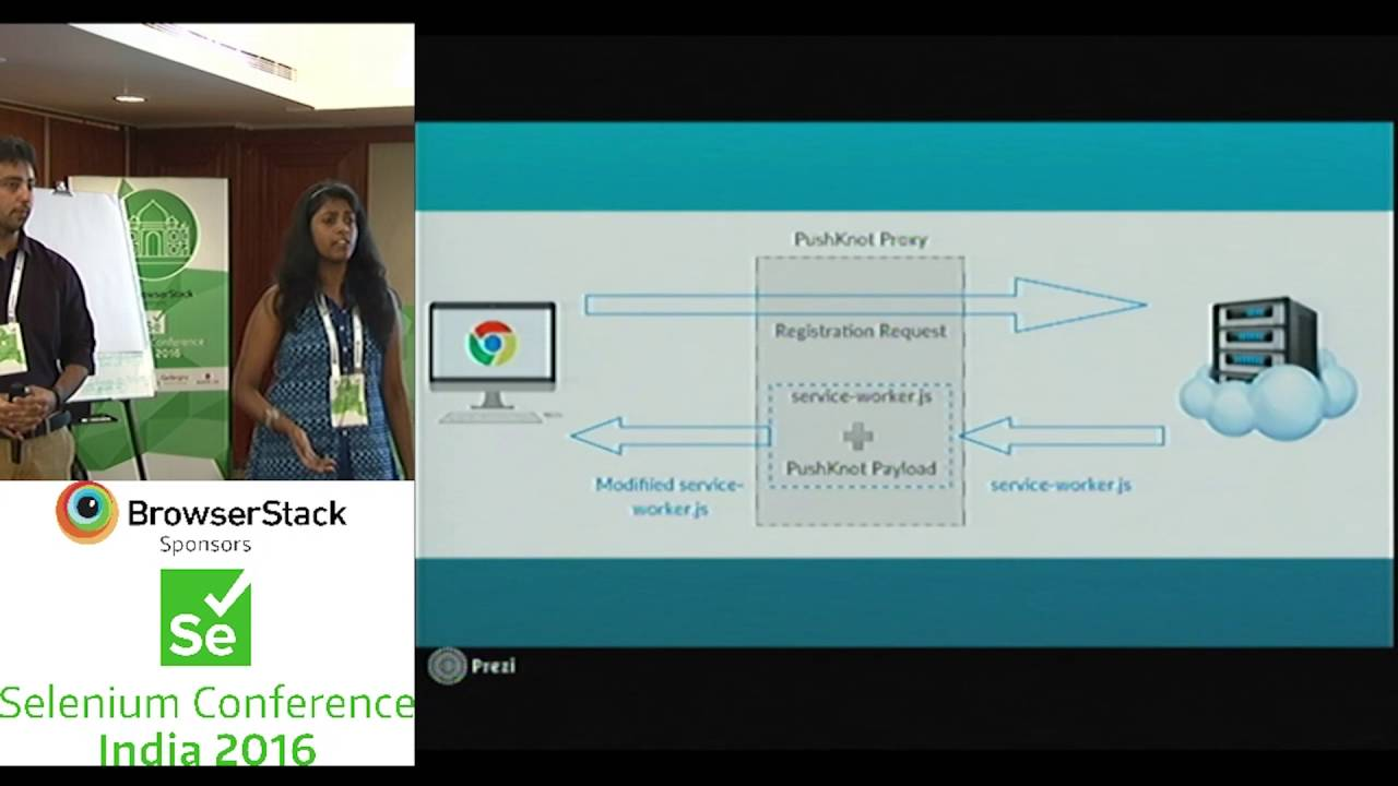 Web Push Notification Automation Mystery Solved by Ankita & Jatin at  SeConf16 India