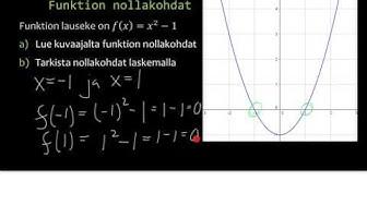 5. Funktion nollakohdat