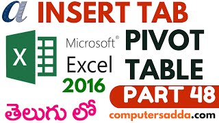 Ms-Excel 2016 in Telugu 48(Pivot Table) (www.computersadda.com)