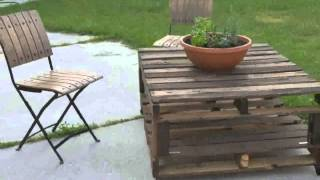 Diy Outdoor Patio -  Ideas